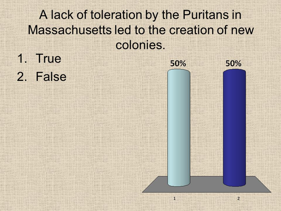 A lack of toleration by the Puritans in Massachusetts led to the creation of new colonies.