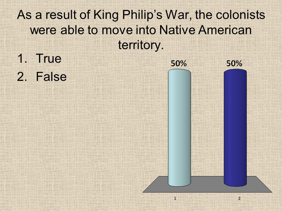 As a result of King Philip's War, the colonists were able to move into Native American territory.