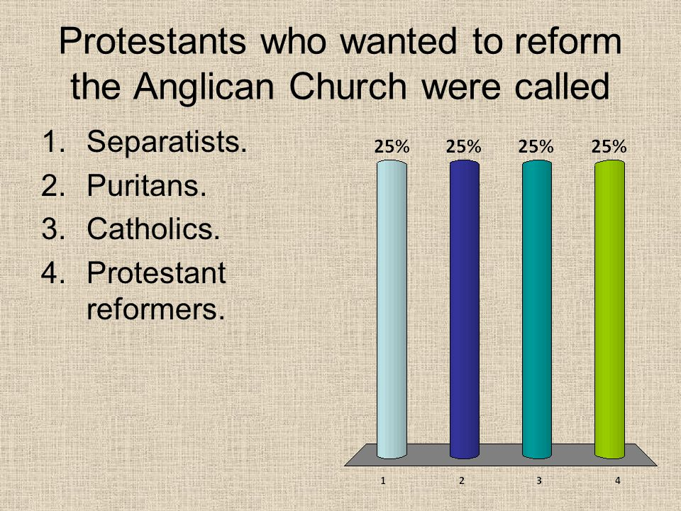 Protestants who wanted to reform the Anglican Church were called