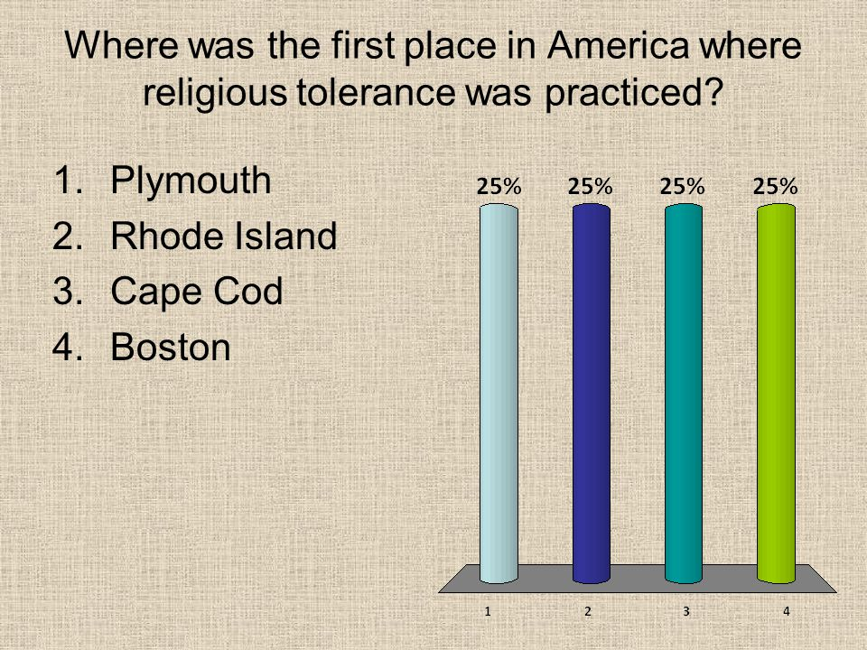 Where was the first place in America where religious tolerance was practiced