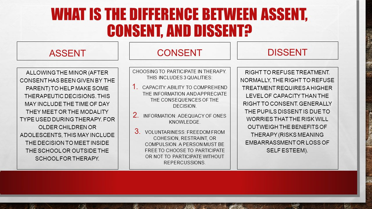 What is the difference between assent, consent, and dissent