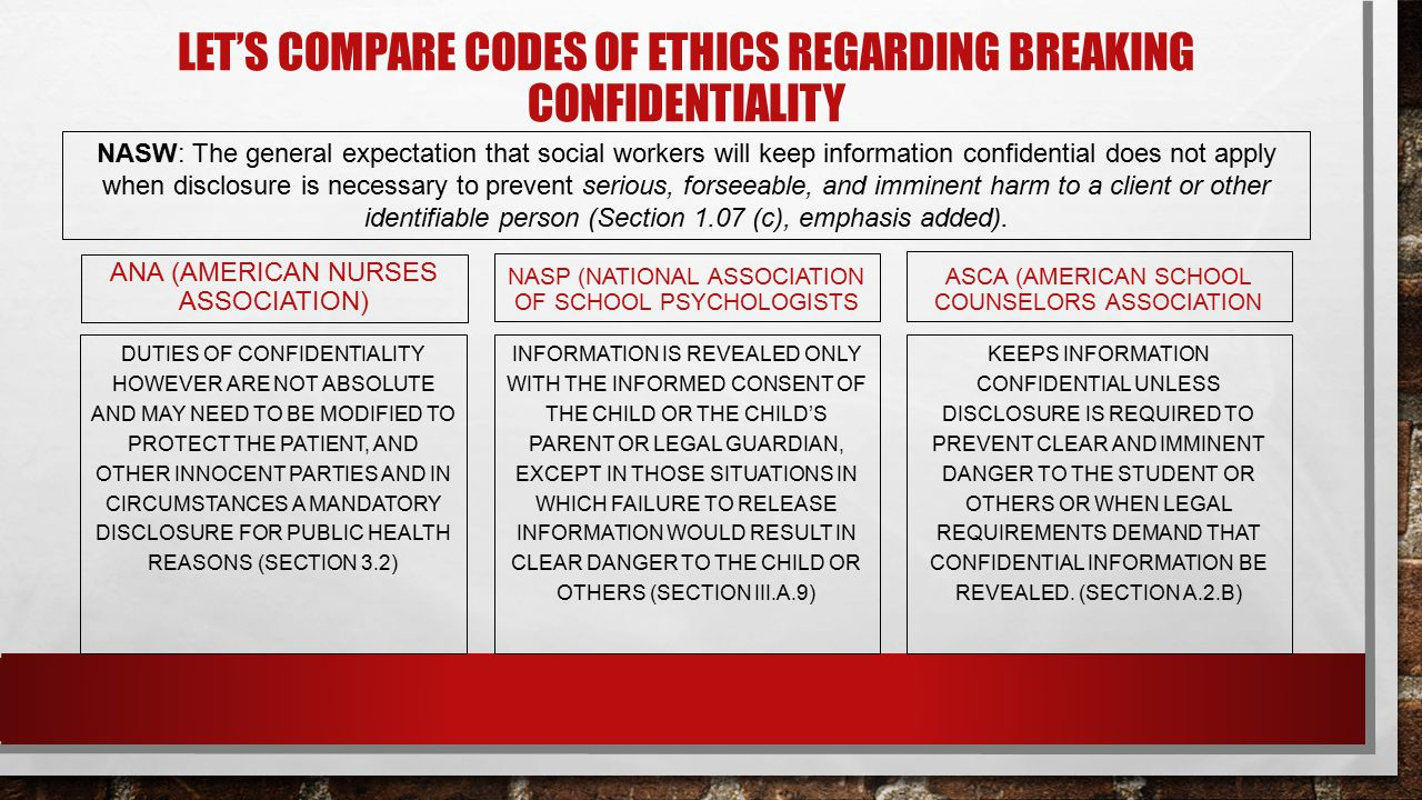Let's compare codes of ethics regarding breaking confidentiality