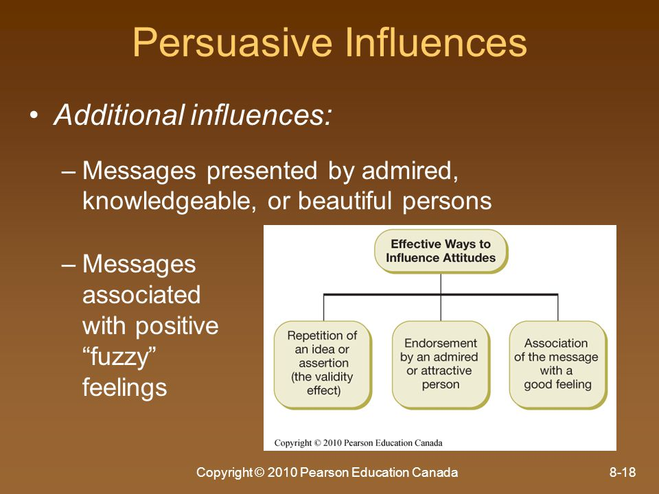 Persuasive Influences