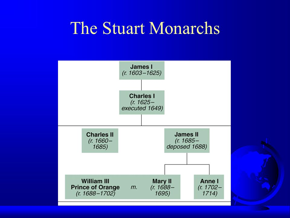 The Stuart Monarchs