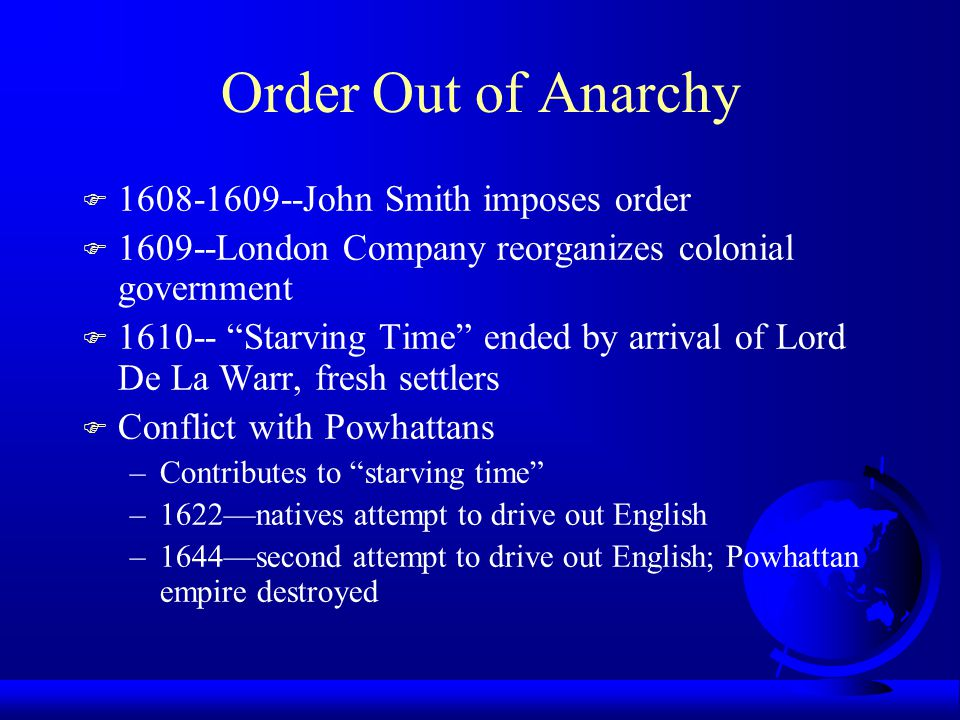 Order Out of Anarchy 1608-1609--John Smith imposes order
