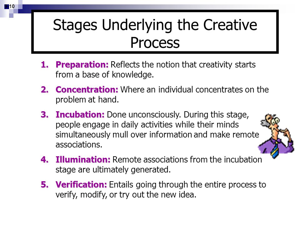 Stages Underlying the Creative Process