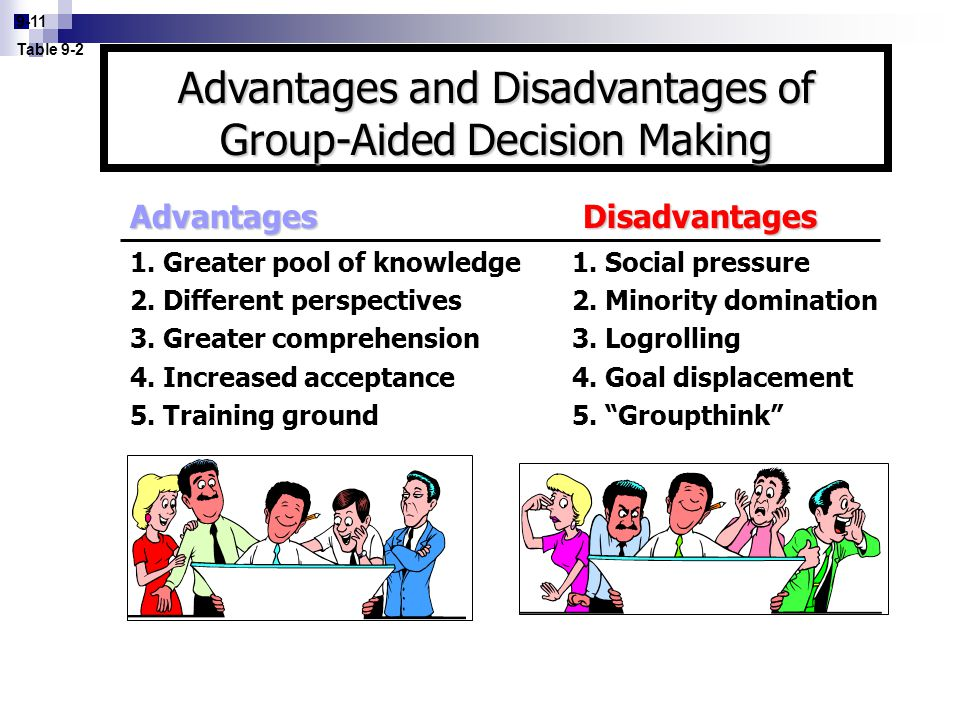 final groupthink and decision making As janis put it, groupthink refers to a deterioration of mental efficiency,  and allow the group to reach its own independent consensus before making a final decision leaders can also be.