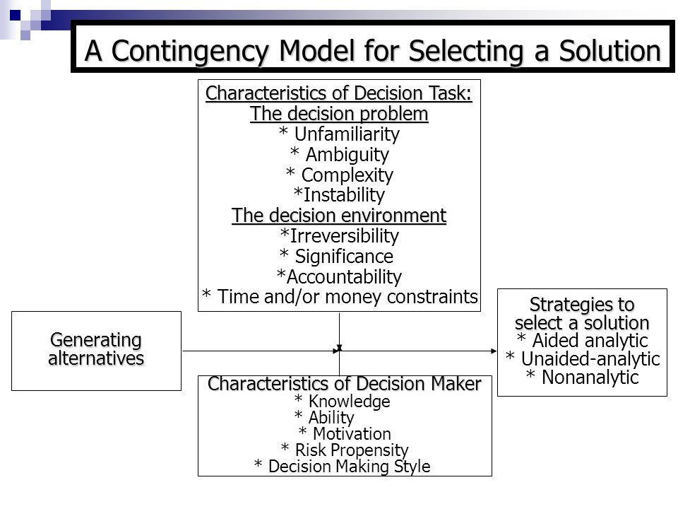 A Contingency Model for Selecting a Solution