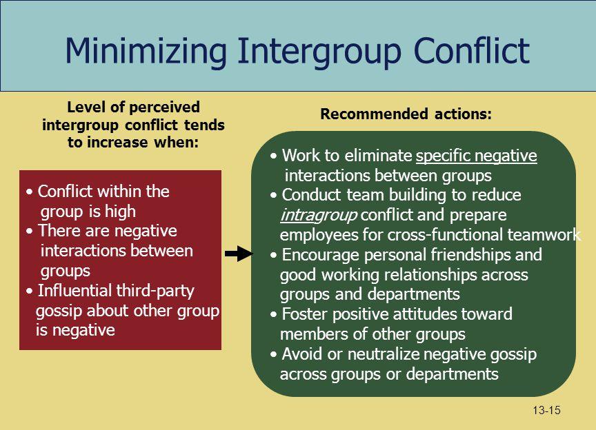Minimizing Intergroup Conflict