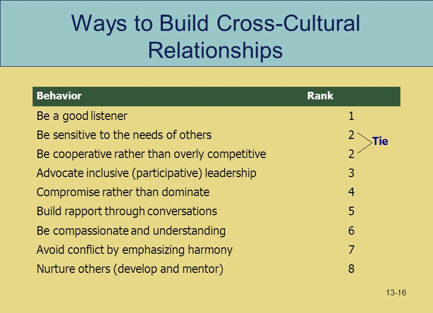 Ways to Build Cross-Cultural Relationships