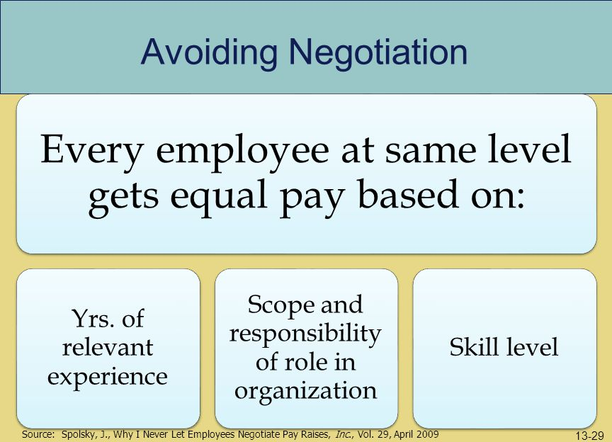 Avoiding Negotiation Every employee at same level gets equal pay based on: Yrs. of relevant experience.