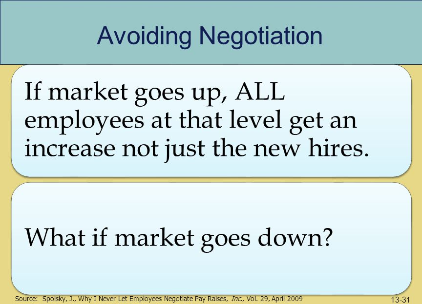 Avoiding Negotiation If market goes up, ALL employees at that level get an increase not just the new hires.
