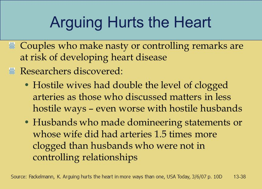 Arguing Hurts the Heart