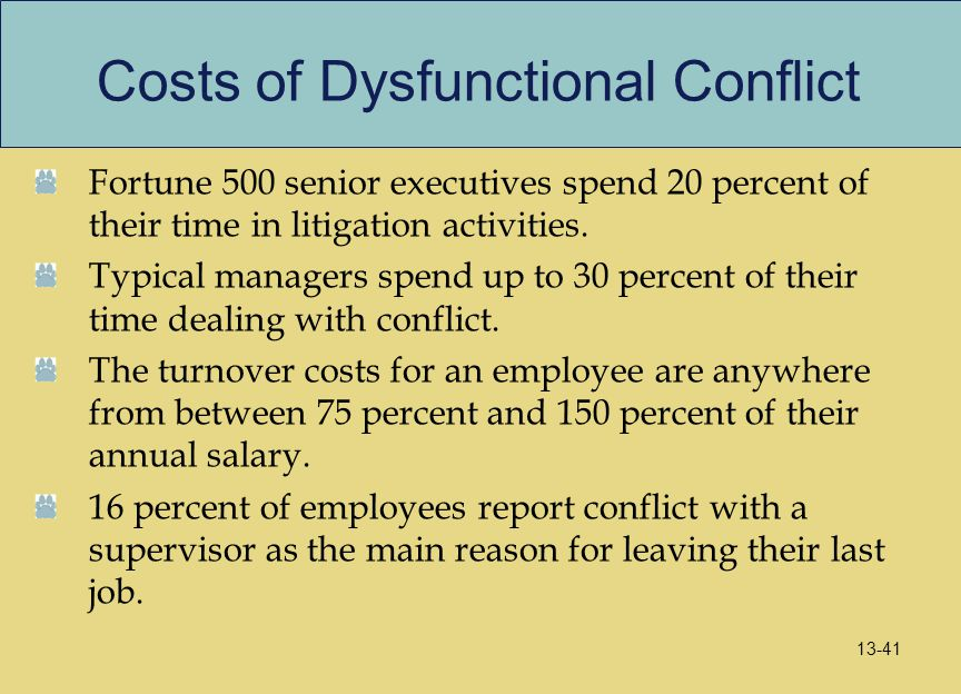 Costs of Dysfunctional Conflict