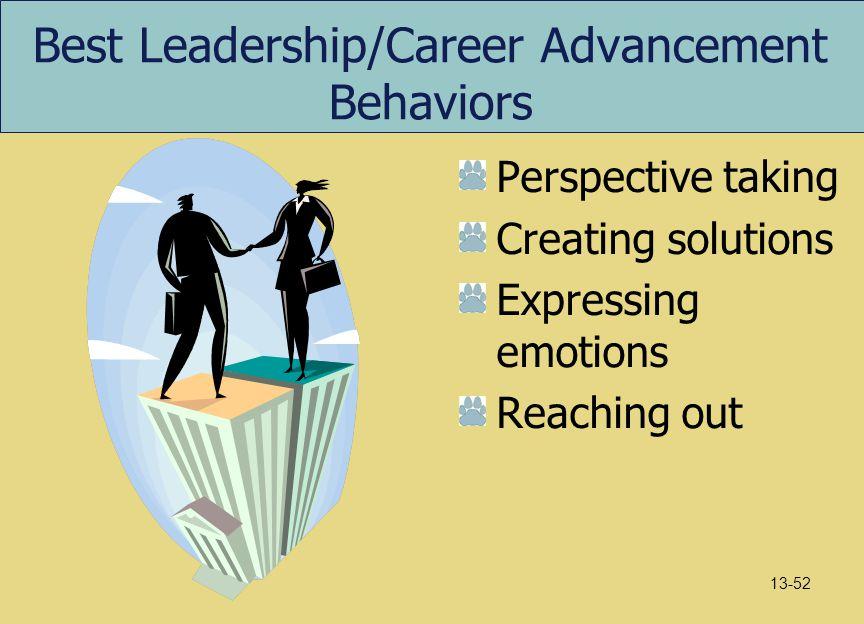 Best Leadership/Career Advancement Behaviors