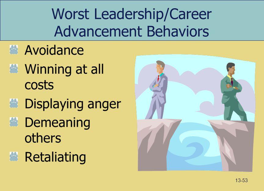 Worst Leadership/Career Advancement Behaviors