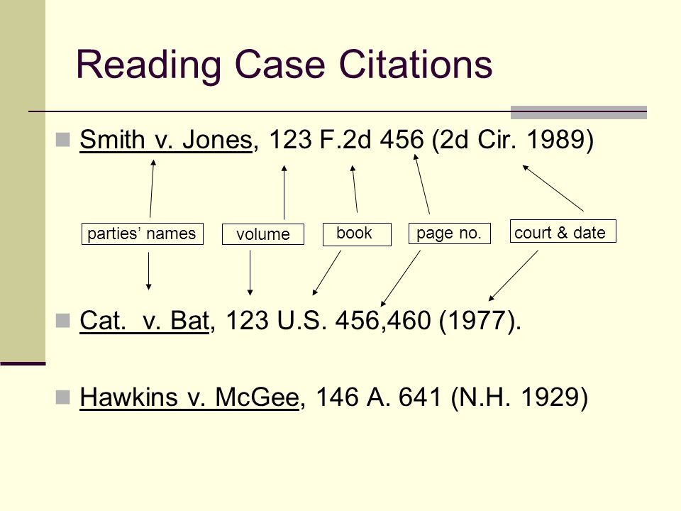 Reading Case Citations