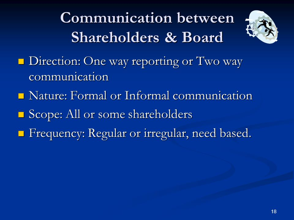 Communication between Shareholders & Board