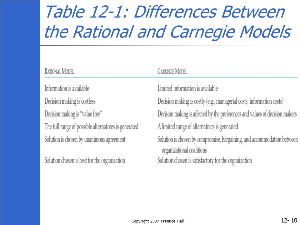 Table 12-1: Differences Between the Rational and Carnegie Models