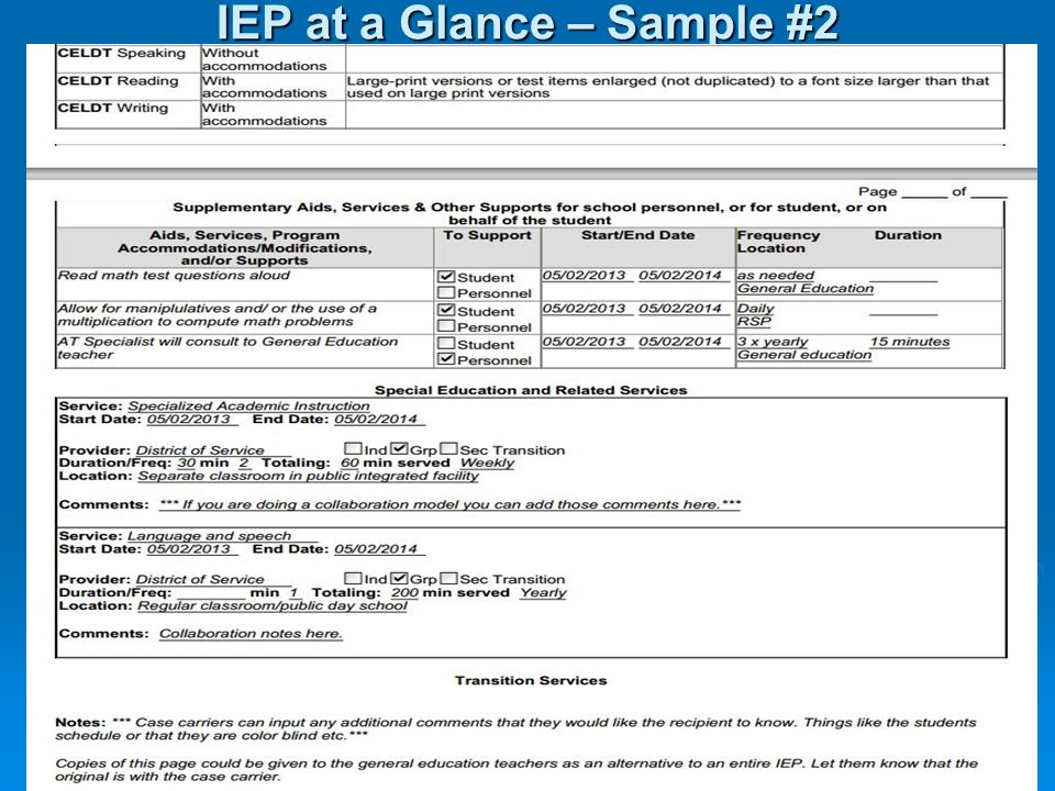 Seis iep changes compliance ppt video online download for Iep at a glance template