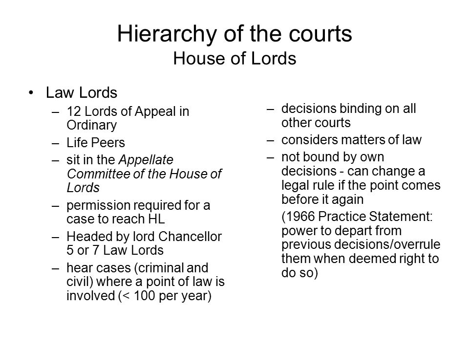 Hierarchy of the courts House of Lords