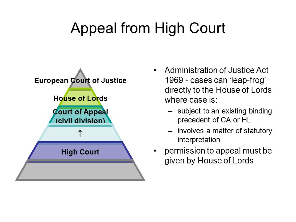 Appeal from High Court Administration of Justice Act 1969 - cases can 'leap-frog' directly to the House of Lords where case is: