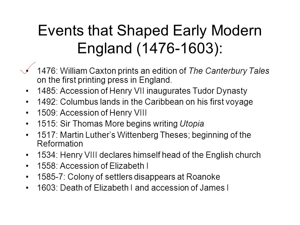 Events that Shaped Early Modern England (1476-1603):