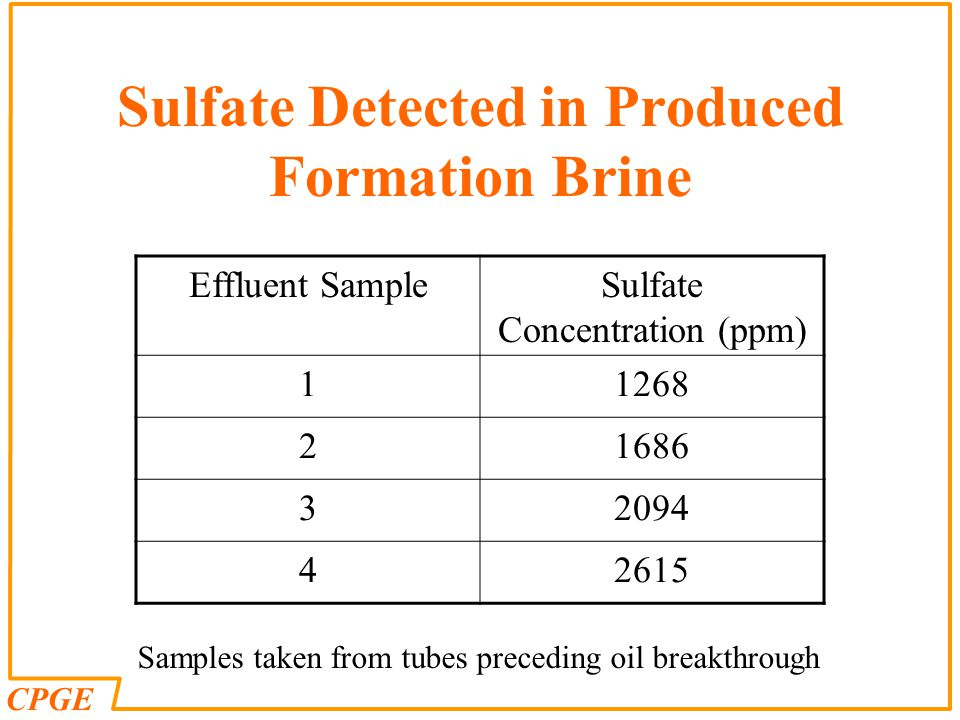 Sulfate Detected in Produced Formation Brine