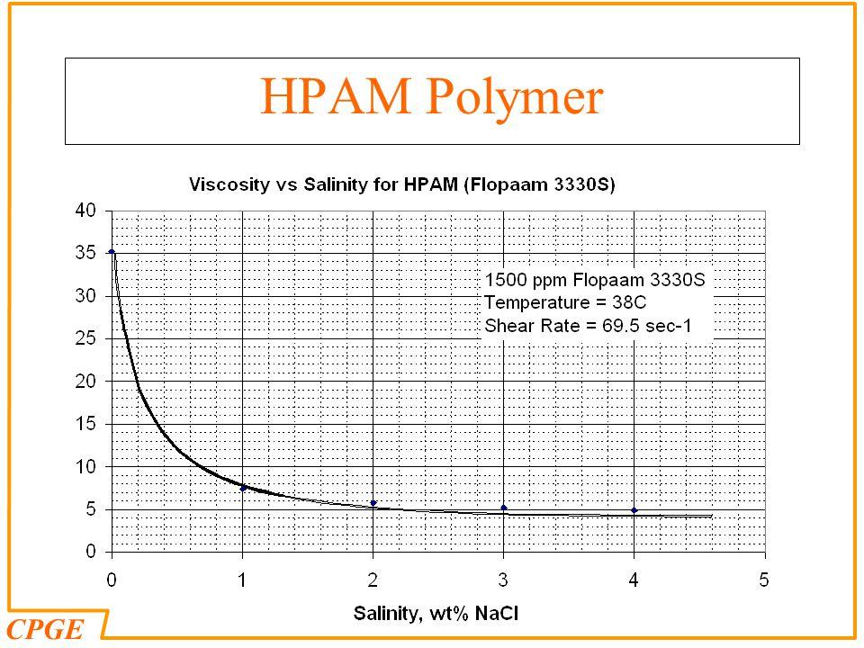 HPAM Polymer