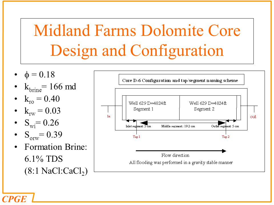 Midland Farms Dolomite Core Design and Configuration