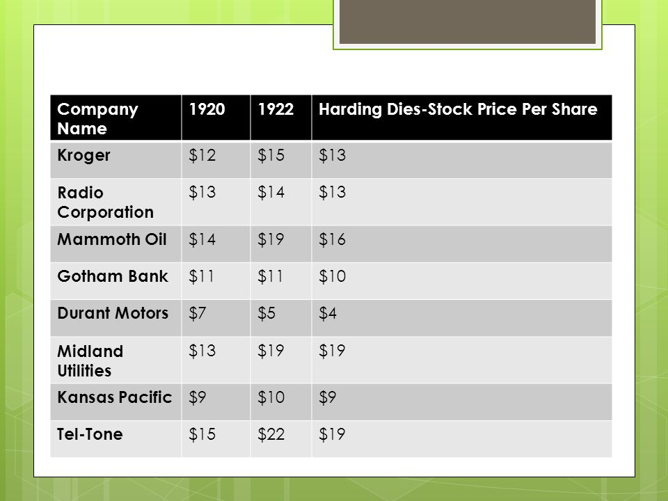 Harding Dies Stock Outcome