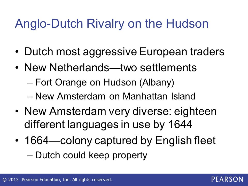 Anglo-Dutch Rivalry on the Hudson