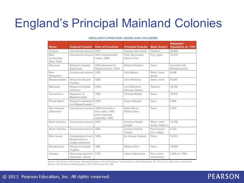 England's Principal Mainland Colonies