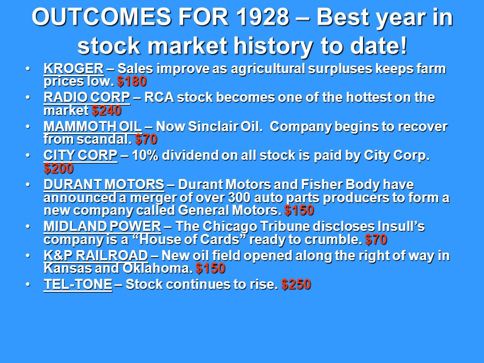 OUTCOMES FOR 1928 – Best year in stock market history to date!
