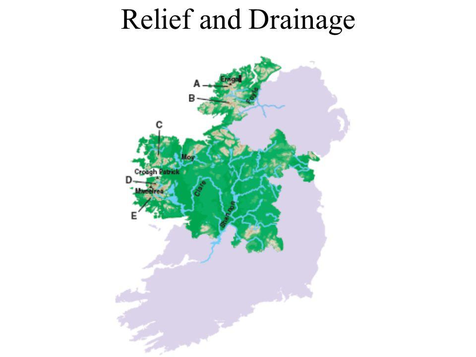 Relief and Drainage