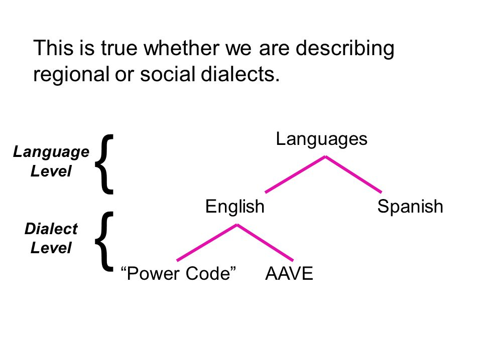 { This is true whether we are describing regional or social dialects.