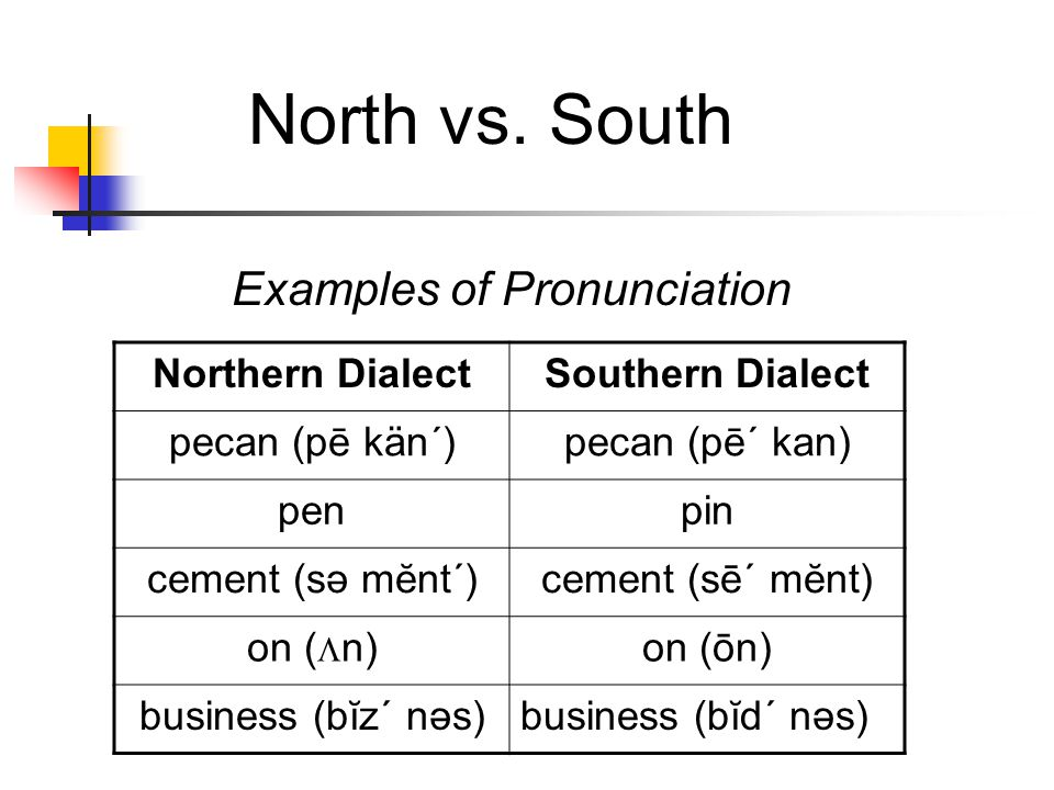 North vs. South Examples of Pronunciation Northern Dialect
