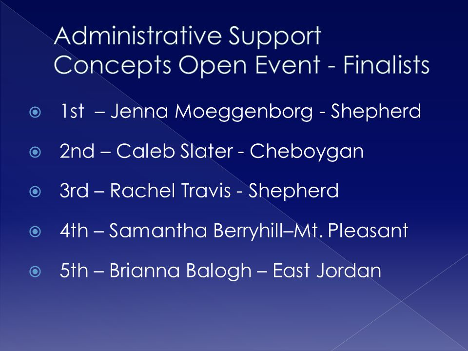 Administrative Support Concepts Open Event - Finalists
