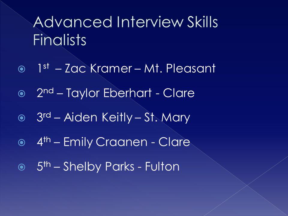 Advanced Interview Skills Finalists