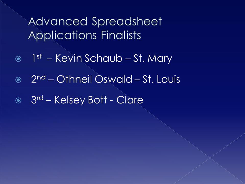 Advanced Spreadsheet Applications Finalists