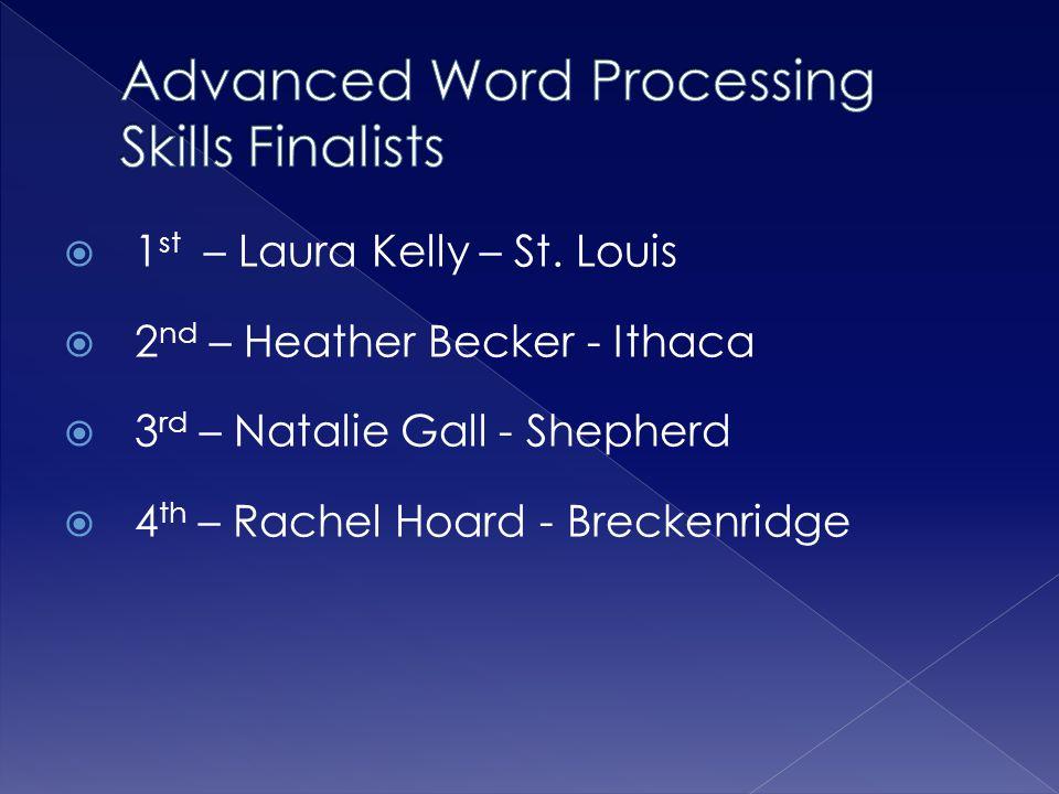 Advanced Word Processing Skills Finalists