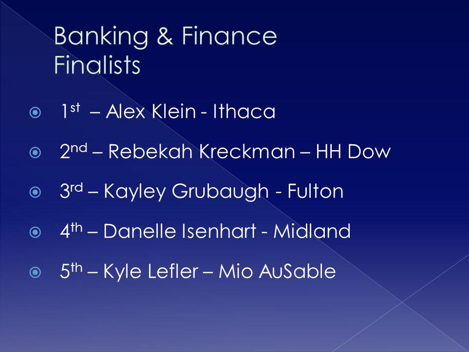 Banking & Finance Finalists