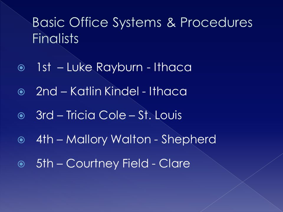 Basic Office Systems & Procedures Finalists
