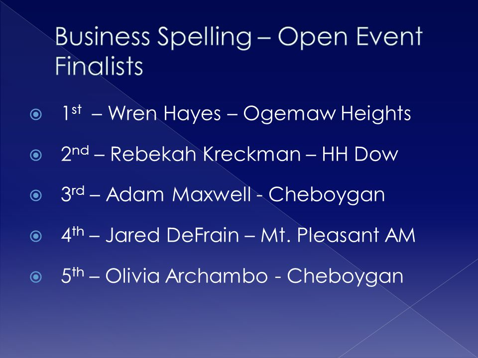 Business Spelling – Open Event Finalists