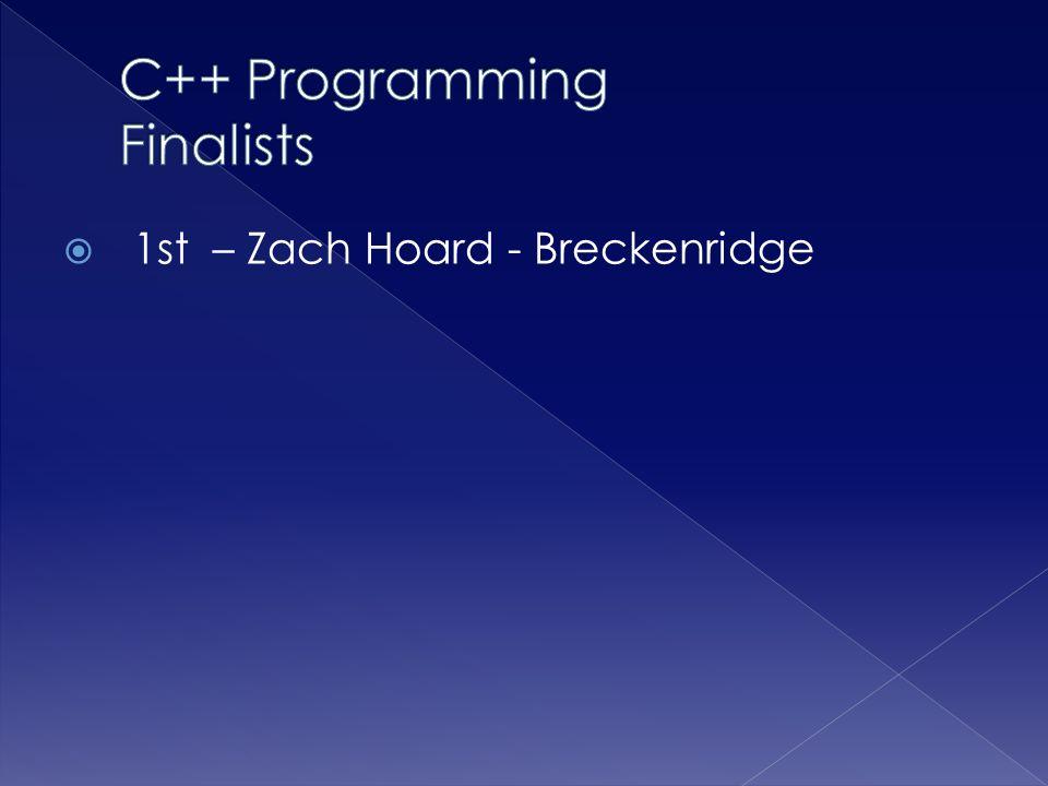 C++ Programming Finalists