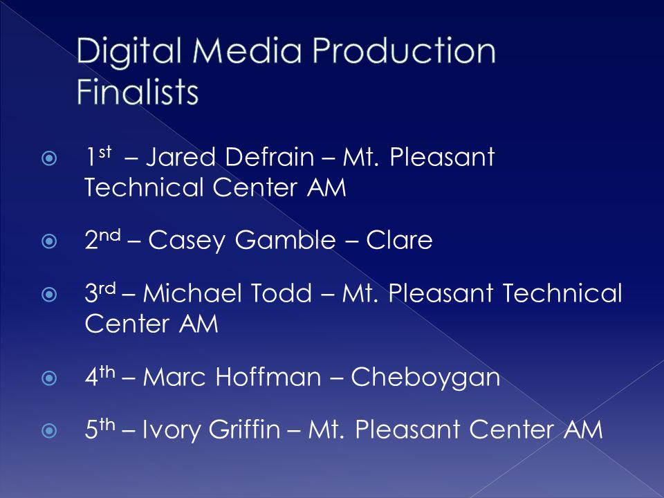 Digital Media Production Finalists