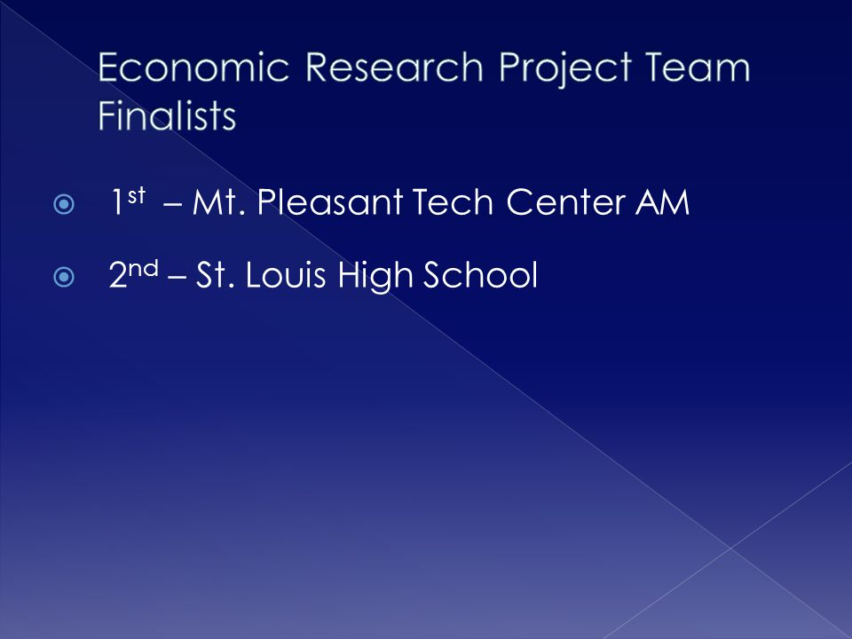 Economic Research Project Team Finalists