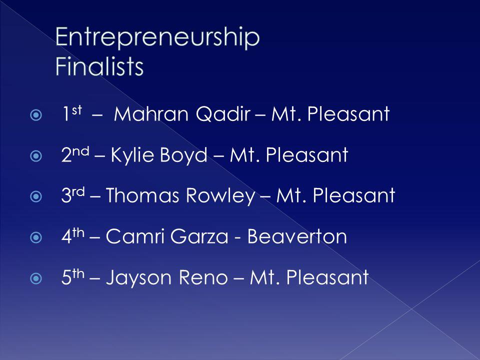Entrepreneurship Finalists