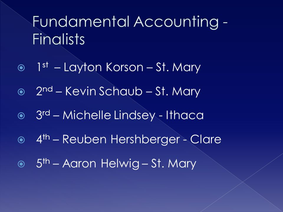 Fundamental Accounting - Finalists