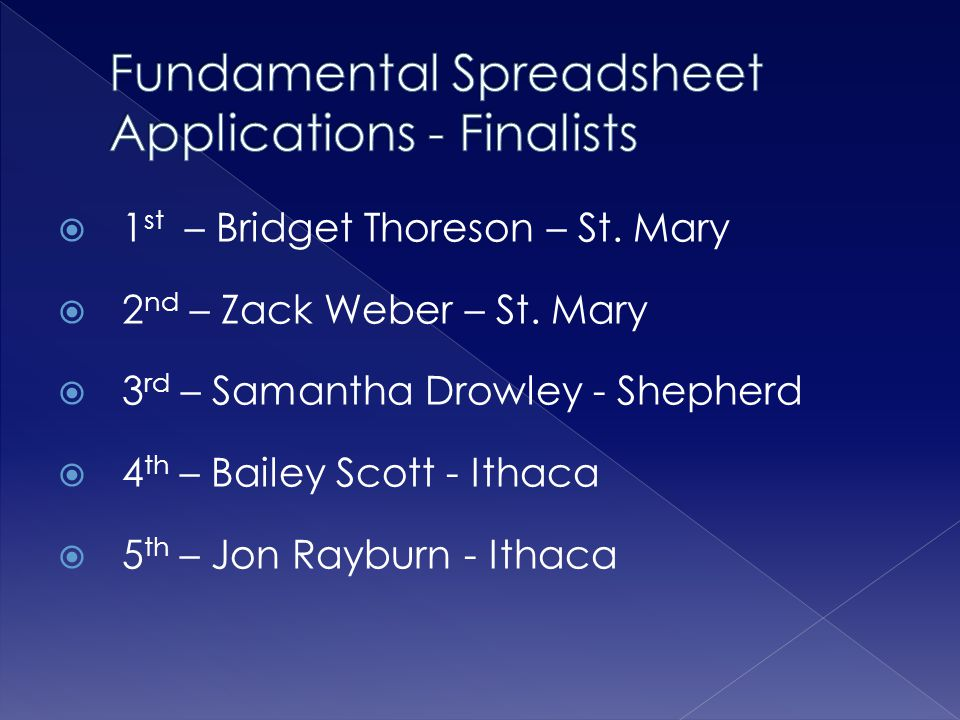 Fundamental Spreadsheet Applications - Finalists